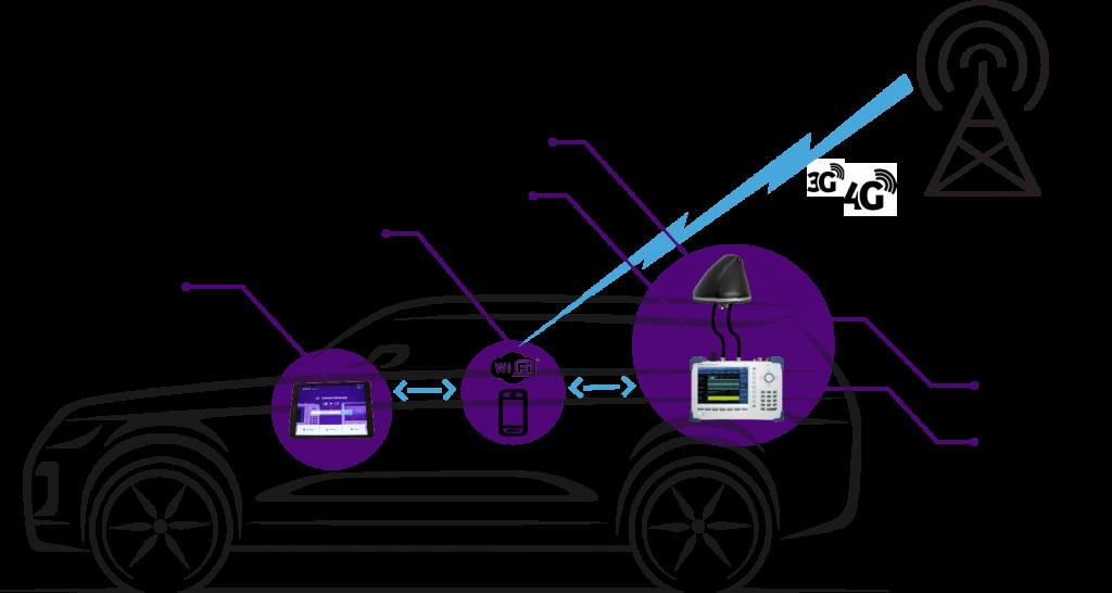 InterferenceAdvisor solution