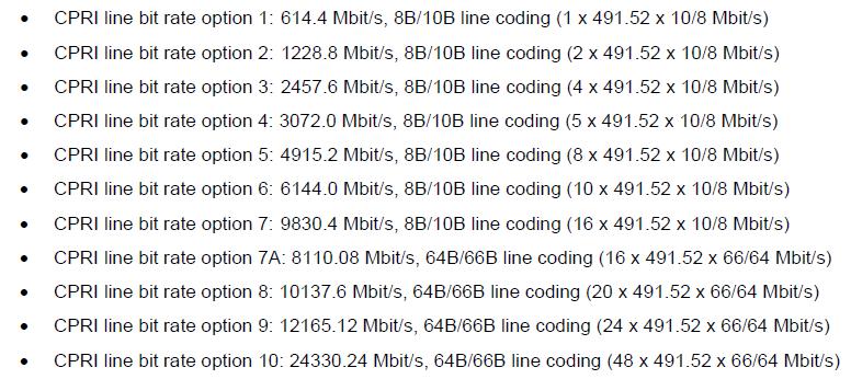 CPRI line bit rates