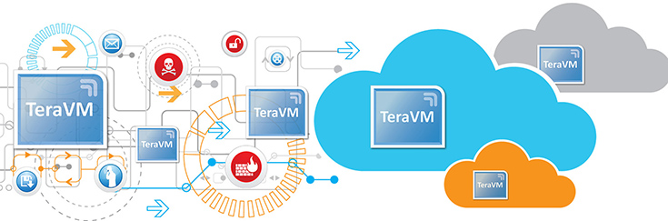 Putting cloud through its paces - VIAVI Perspectives
