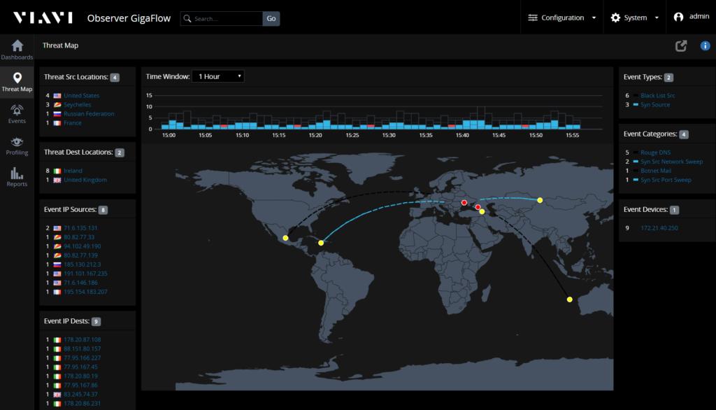 Identify Cyberattacks